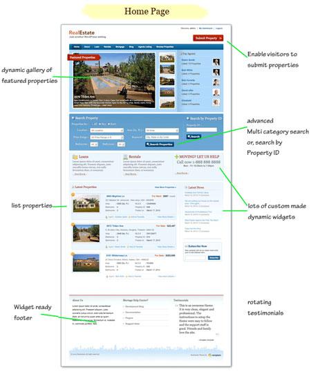 Real Estate WordPress Property Management Theme