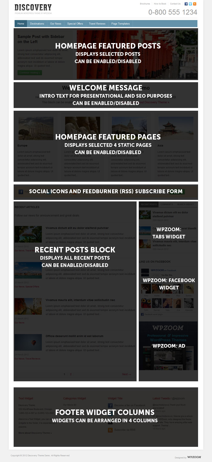 Discovery WordPress Theme Positions