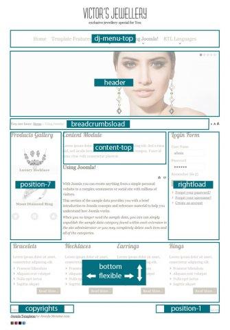 JM Victors Jewellery Joomla Template Module Positions