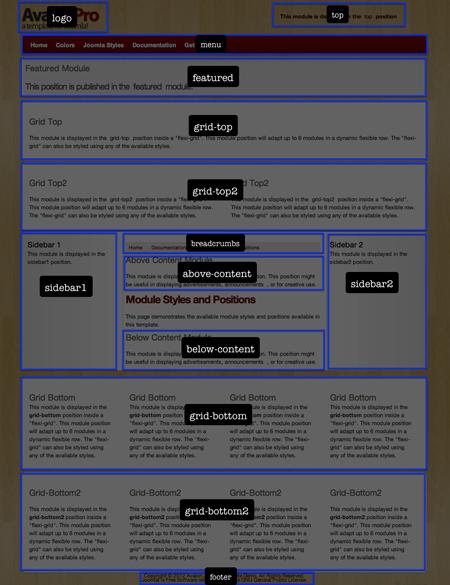 AvalonPro Joomla Module Positions Template