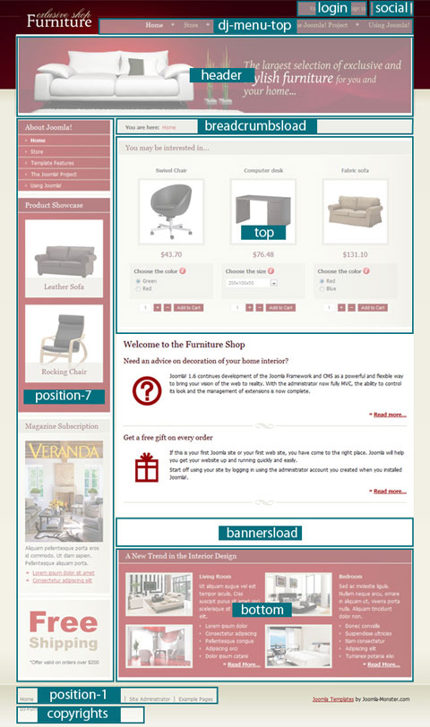 DJ Furniture Store Module Positions