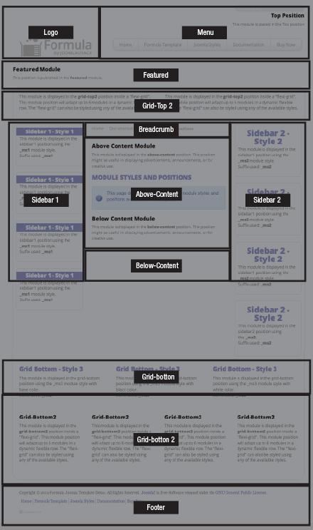 JS Formula Module Positions