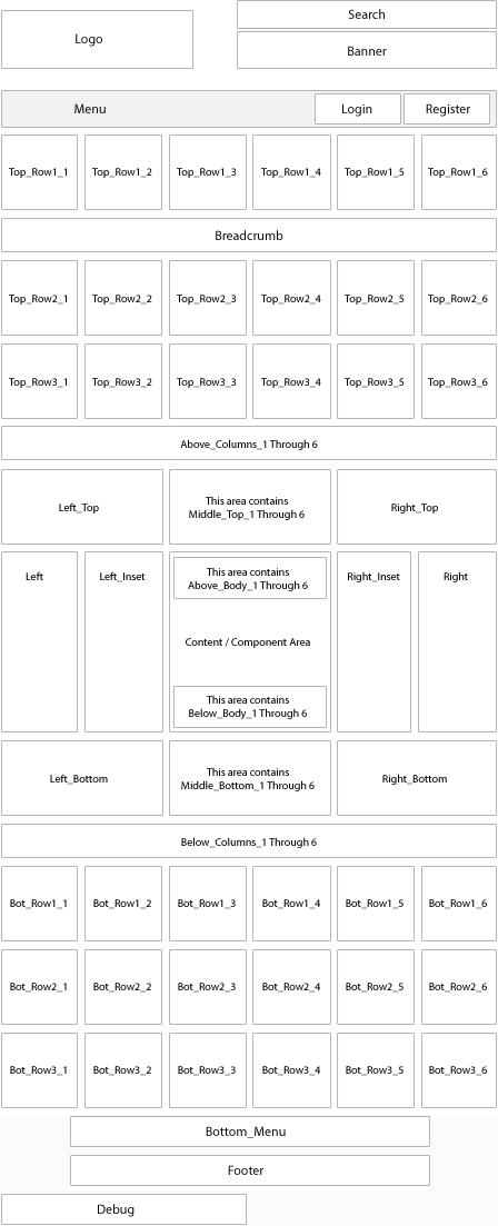 Paradigm Shift Widget Positions