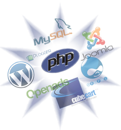 PHP Web Applications