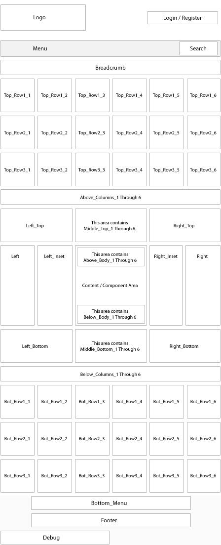 Callie Rush WordPress Theme Widget Positions
