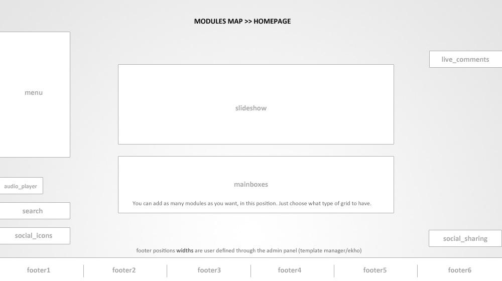 EKHO Joomla Template Module Positions