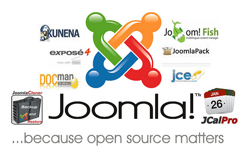 Popular Joomla Extensions