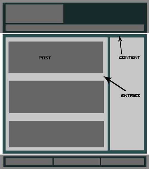 6.html5-website-tutorials
