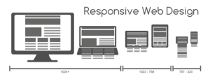 A Basic Tutorial on Creating Responsive Images Using CSS