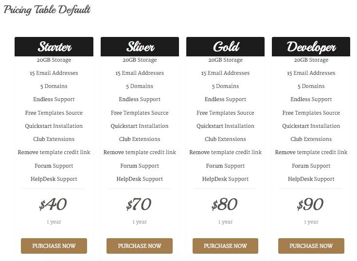 ZT Restaurant Joomla Template - Pricing Table