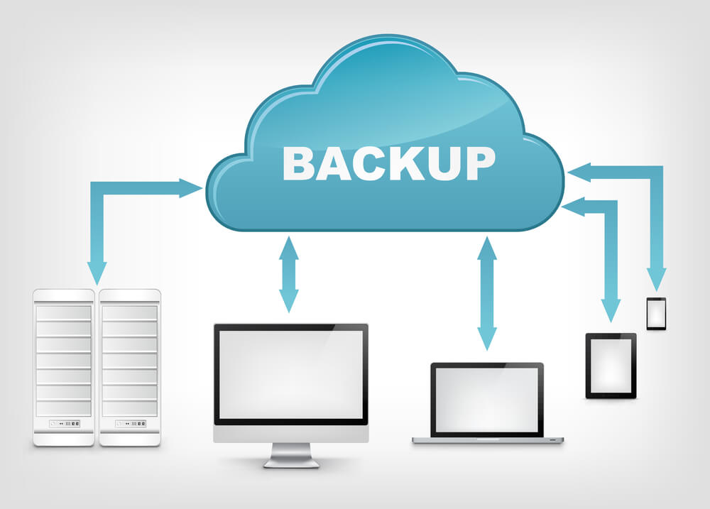 Backup Strategy for your Business Website